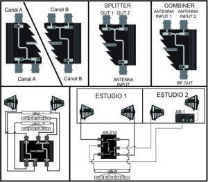 AS-212 Splitter Passivo 2 x 1:2